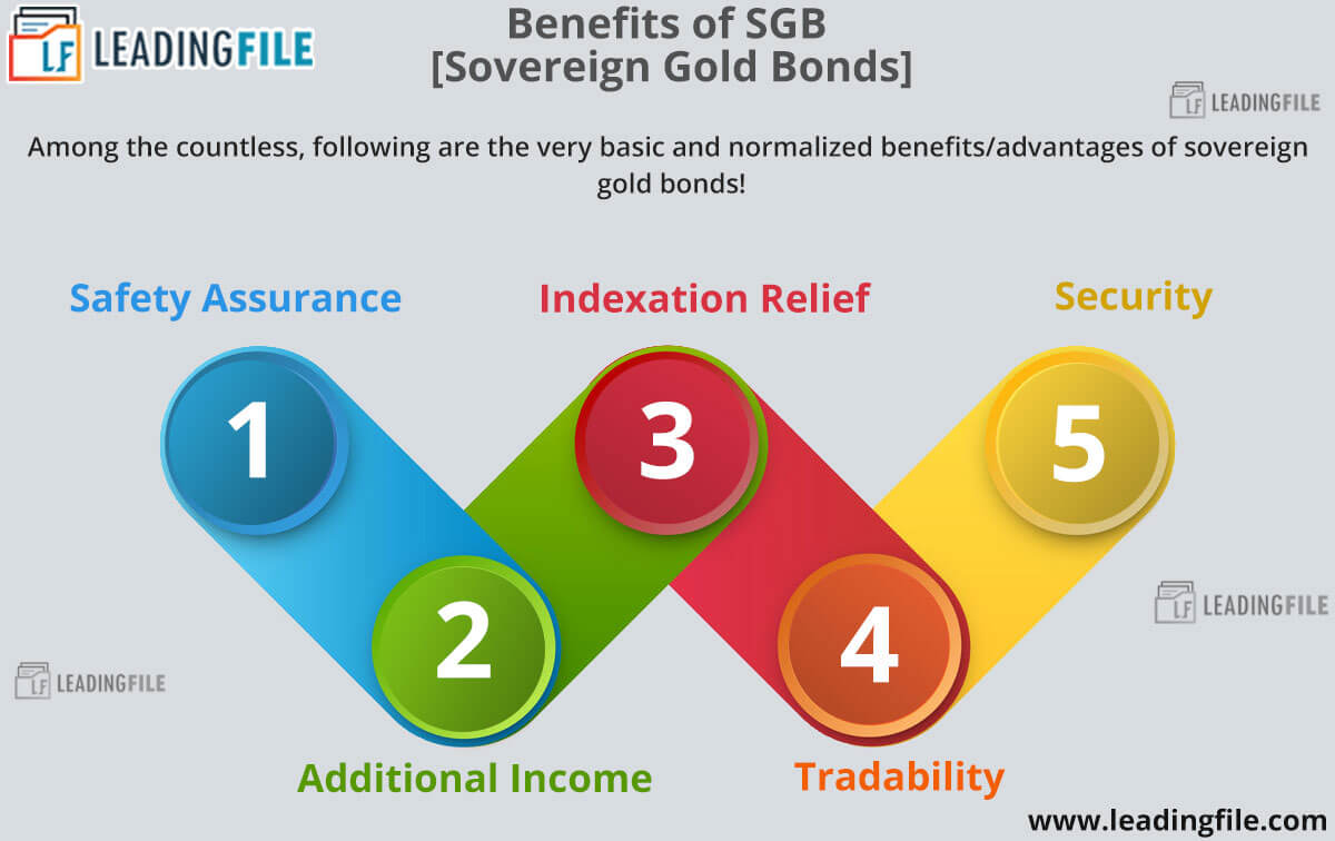Benefits Of Sovereign Gold Bond