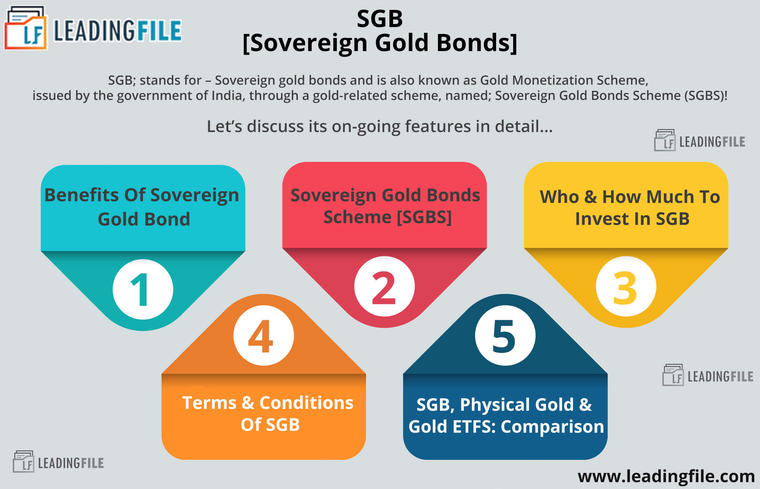sgb | sovereign gold bonds scheme