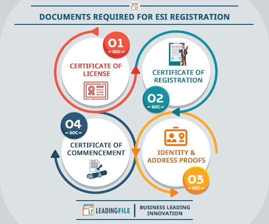 Documents Required For ESI Registration