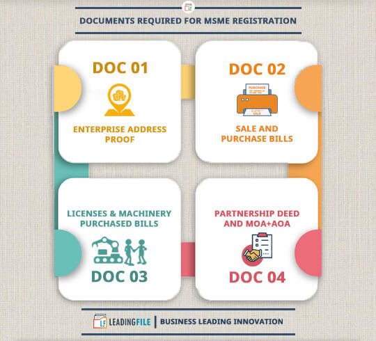 Documents Required For MSME Registration