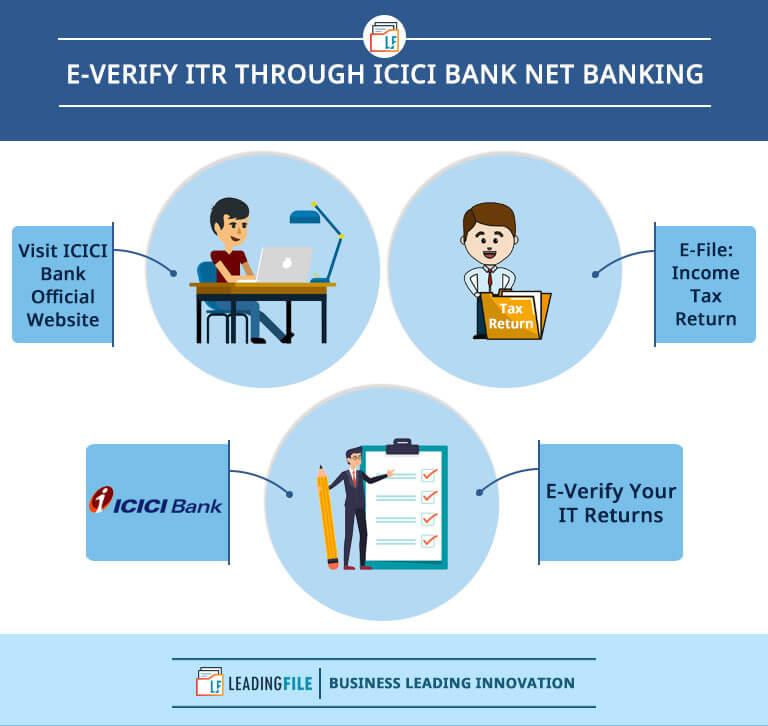 E-Verify ITR Through ICICI Net Banking