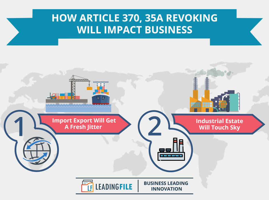 How Article 370, 35A Revoking Will Impact Business