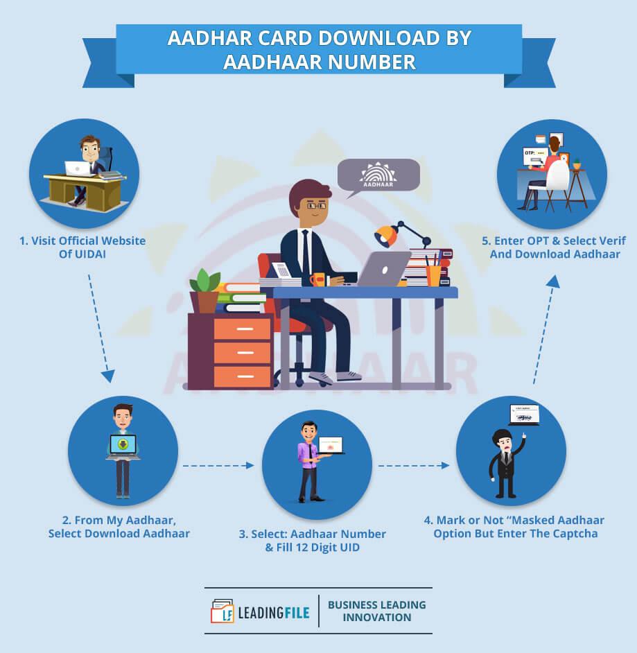 Aadhaar Card Download By Aadhaar Number Only