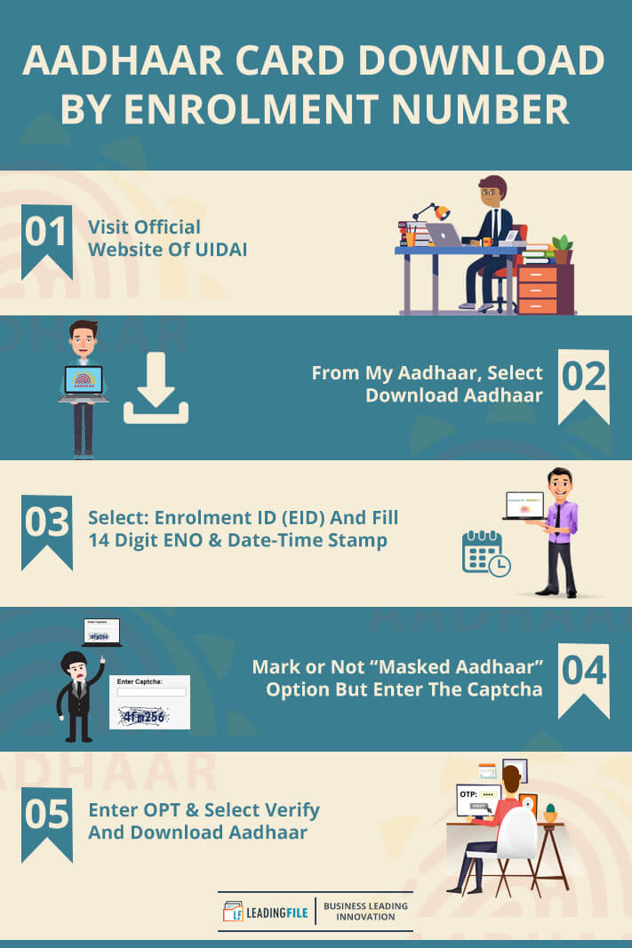 Aadhaar Card Download By Enrolment Number
