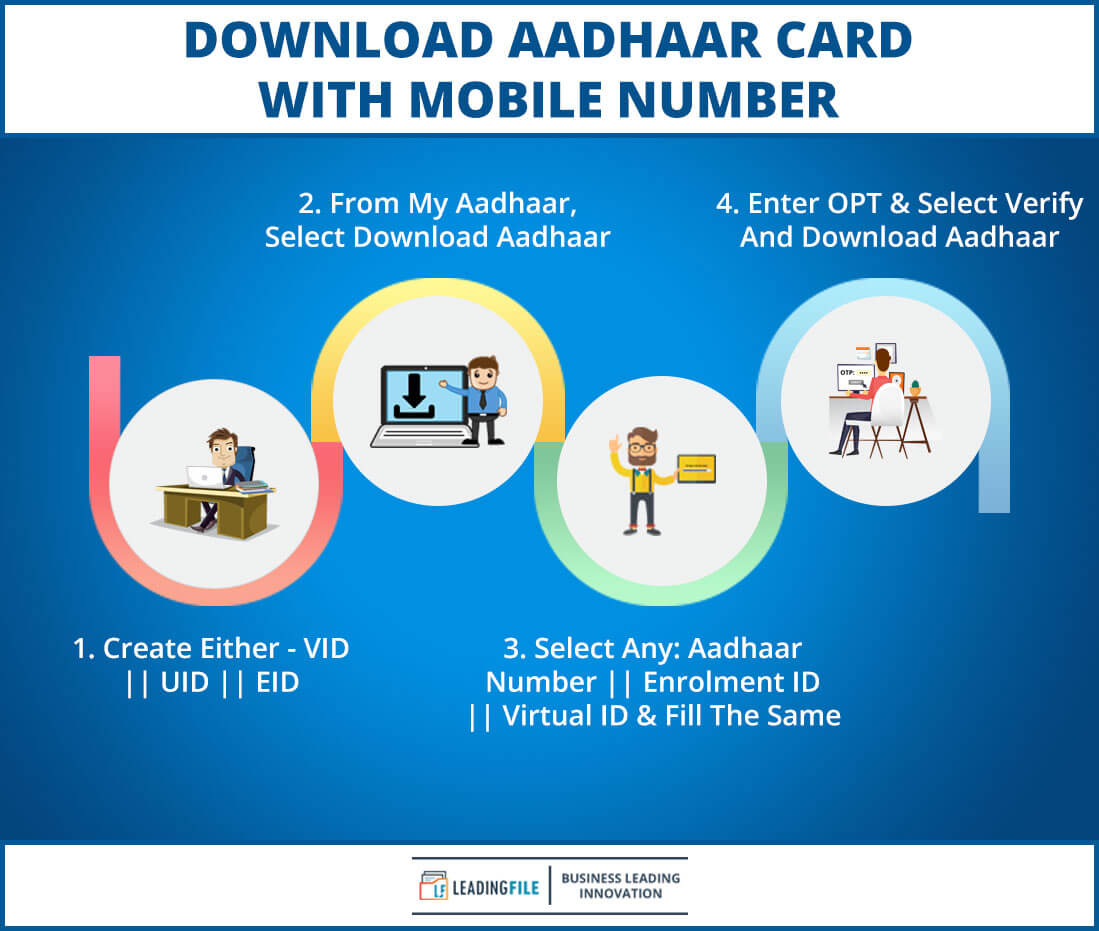 How To Download Aadhaar Card With Mobile Number